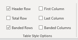 Table Style Options Group with Header Row checkbox checked.